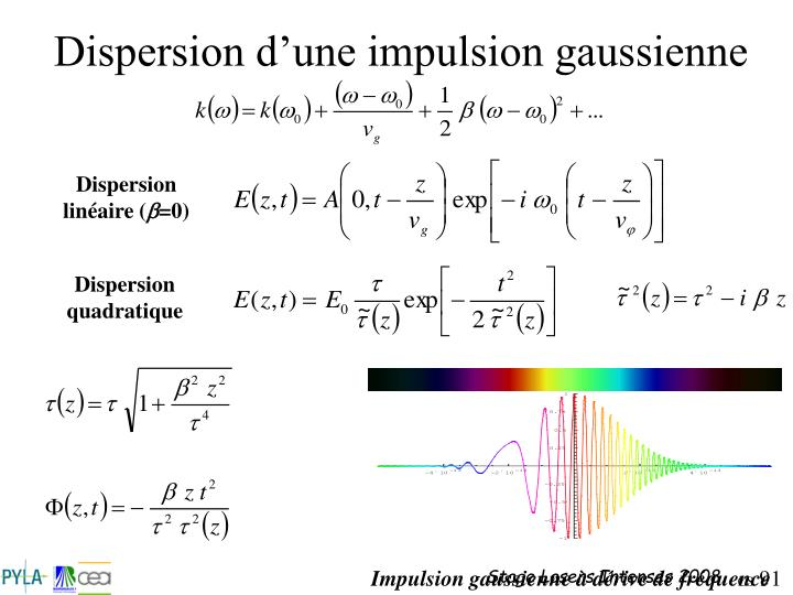Dispersion d'une impulsion gaussienne