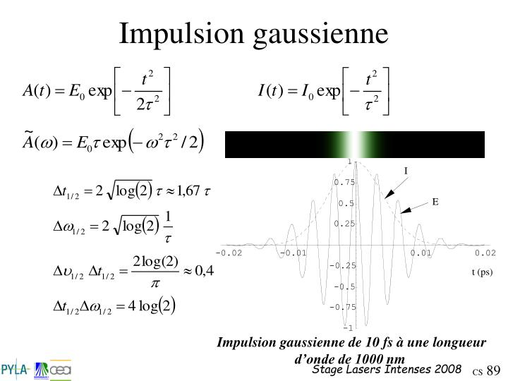 Impulsion gaussienne