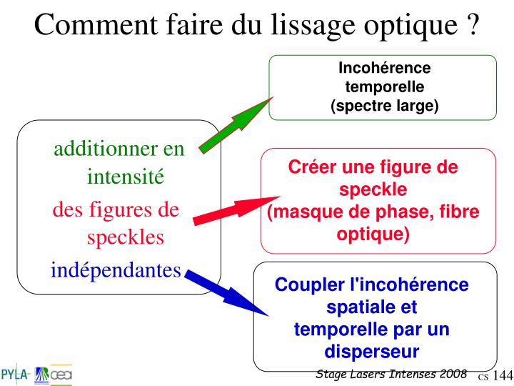 Comment faire du lissage optique ?