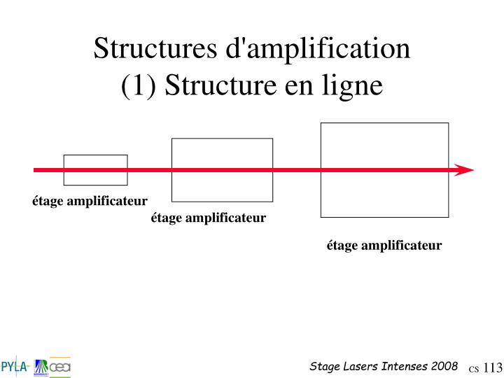 Structures d'amplification