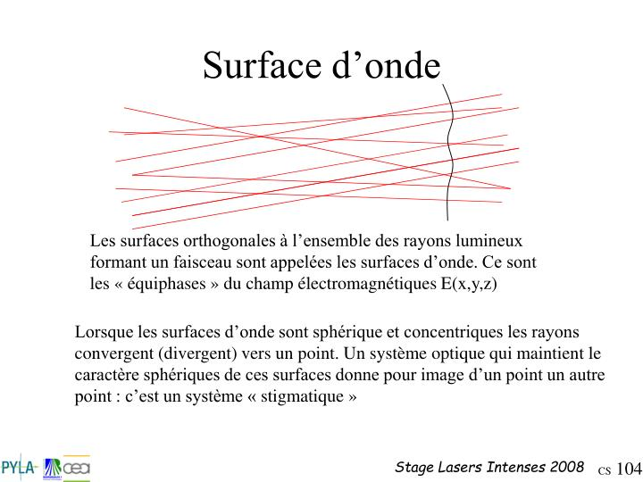 Surface d'onde