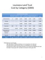 louisiana land trust cost by category 000