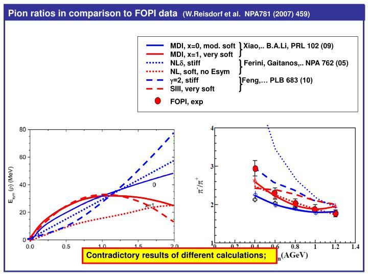 Pion ratios in comparison to FOPI data
