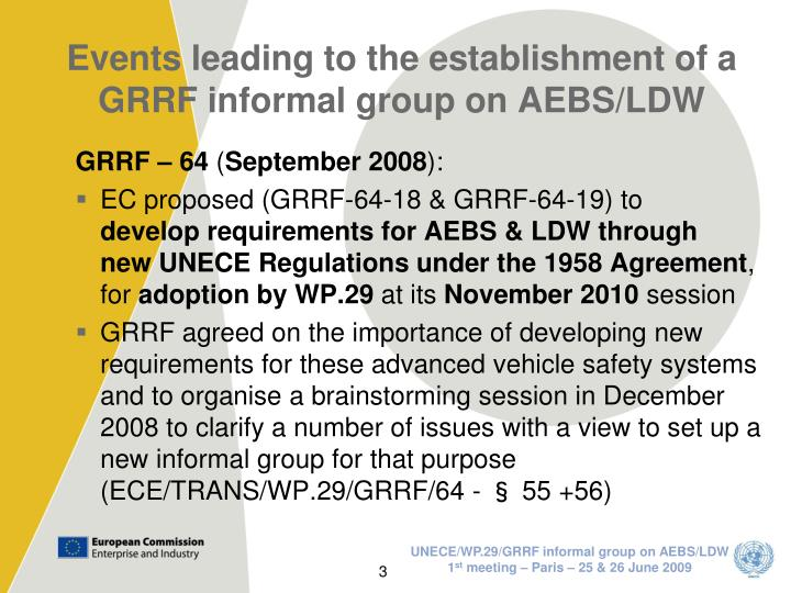 Events leading to the establishment of a grrf informal group on aebs ldw1