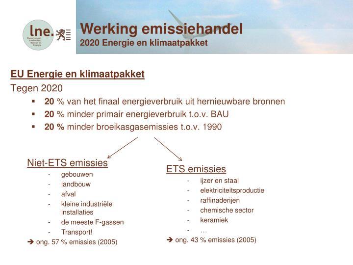 EU Energie en klimaatpakket