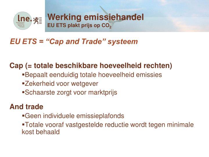 Werking emissiehandel