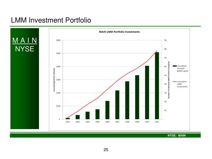 LMM Investment Portfolio