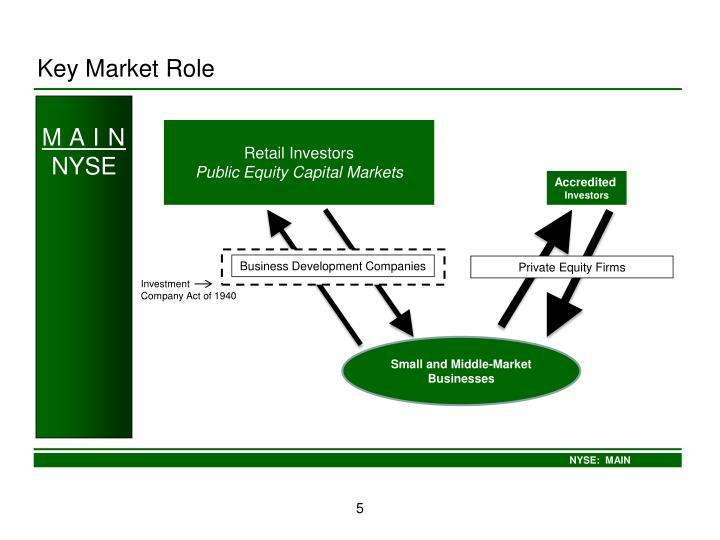 Key Market Role