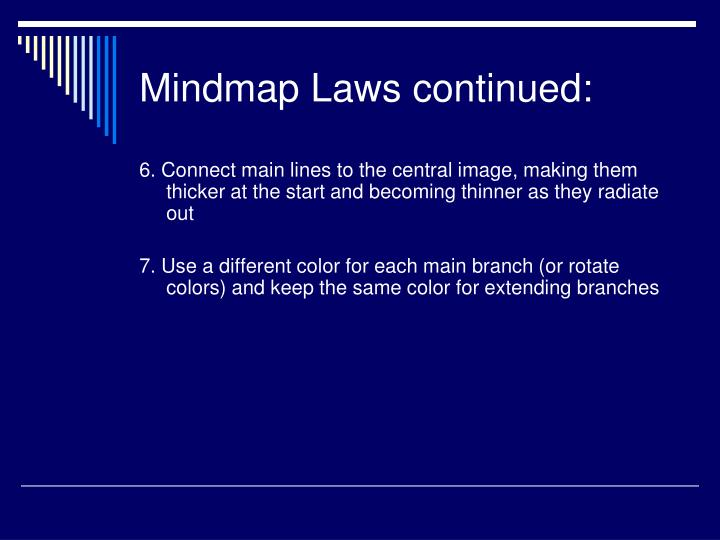 Mindmap Laws continued: