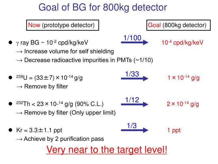 Goal of BG for 800kg detector