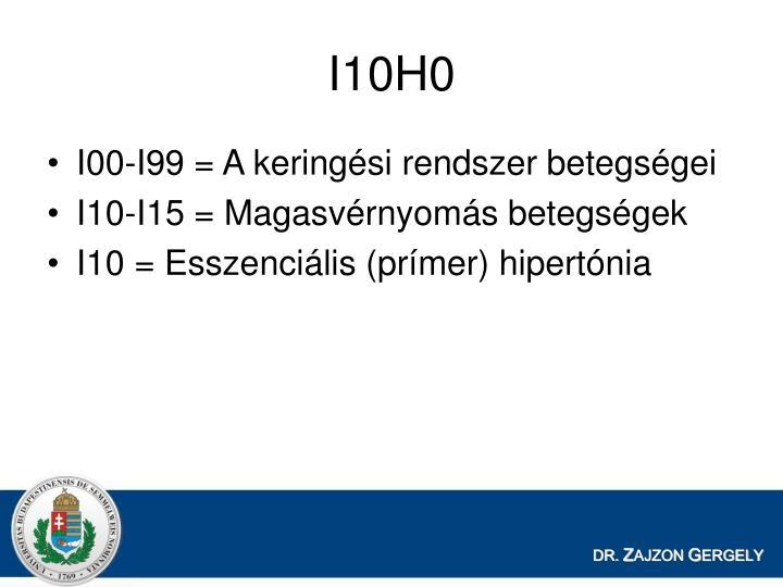 I10H0