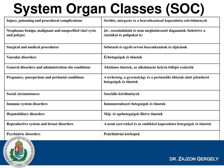 System Organ Classes (SOC)