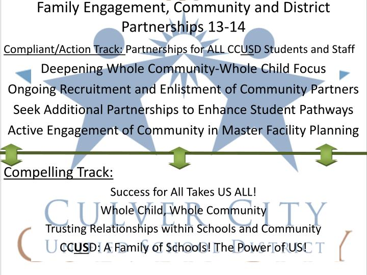 Family Engagement, Community and District Partnerships 13-14