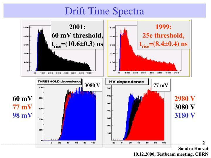 Drift time spectra