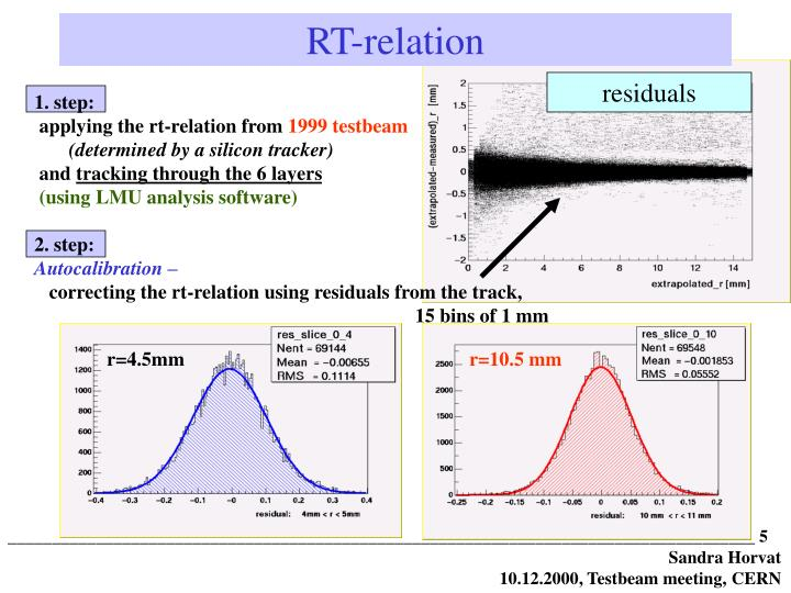 RT-relation