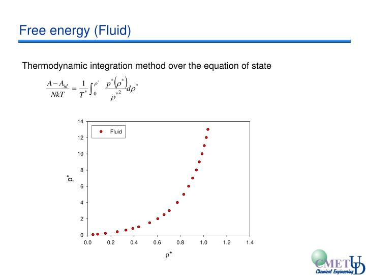Free energy (Fluid)