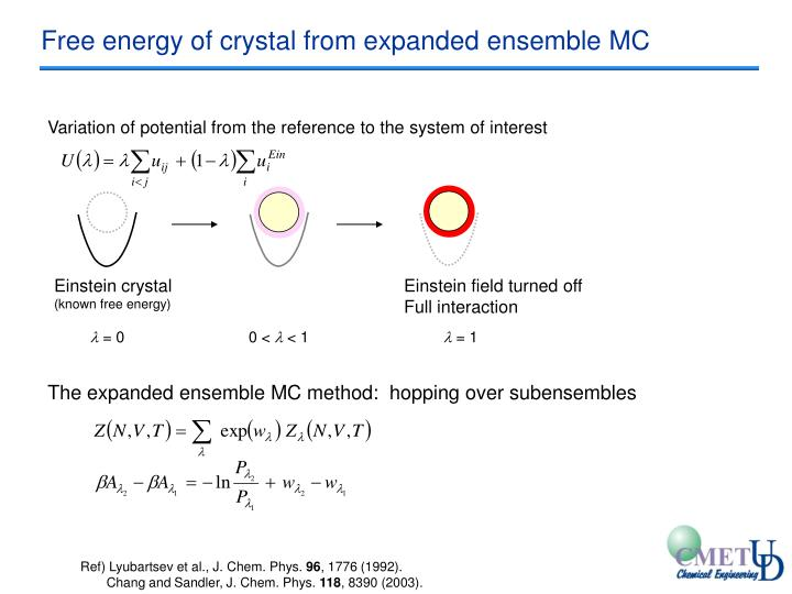 Free energy of crystal from expanded ensemble MC