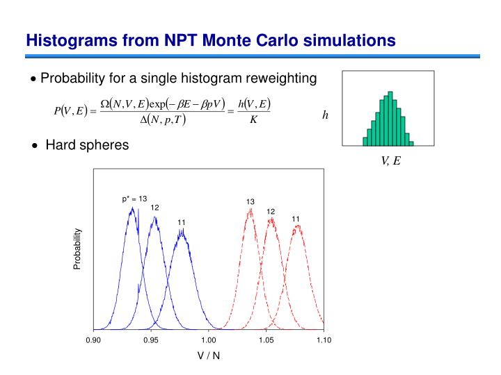 Histograms from NPT Monte Carlo simulations