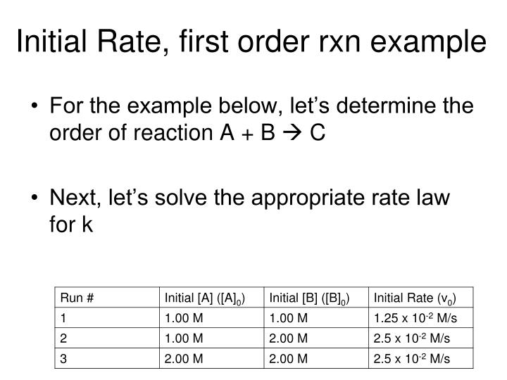 Initial Rate, first order rxn example