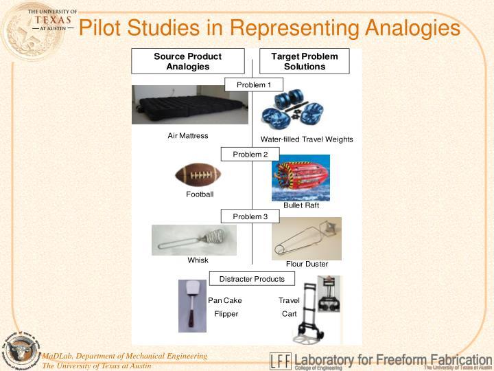Pilot Studies in Representing Analogies