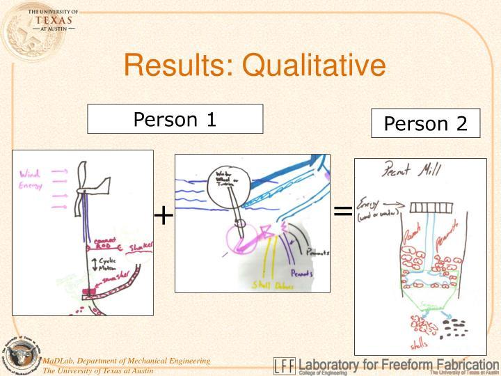Results: Qualitative
