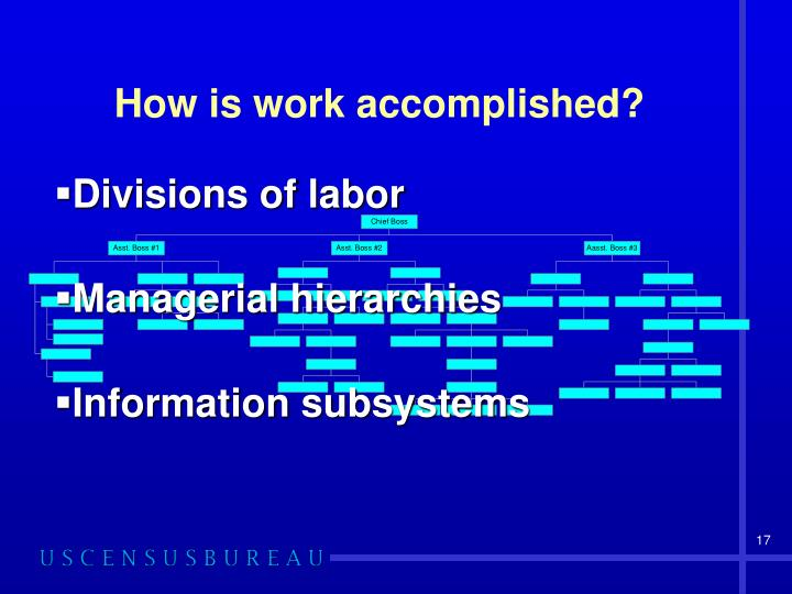 How is work accomplished?