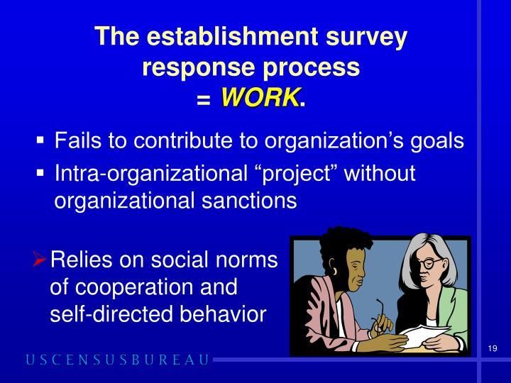 The establishment survey response process