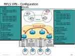 mpls vpn configuration pe ce routing protocols2