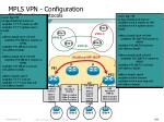 mpls vpn configuration pe ce routing protocols3