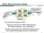 mpls vpn connection model10