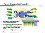 packet forwarding example 1