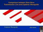 comparison between slow wave transmission line and coplanar waveguide