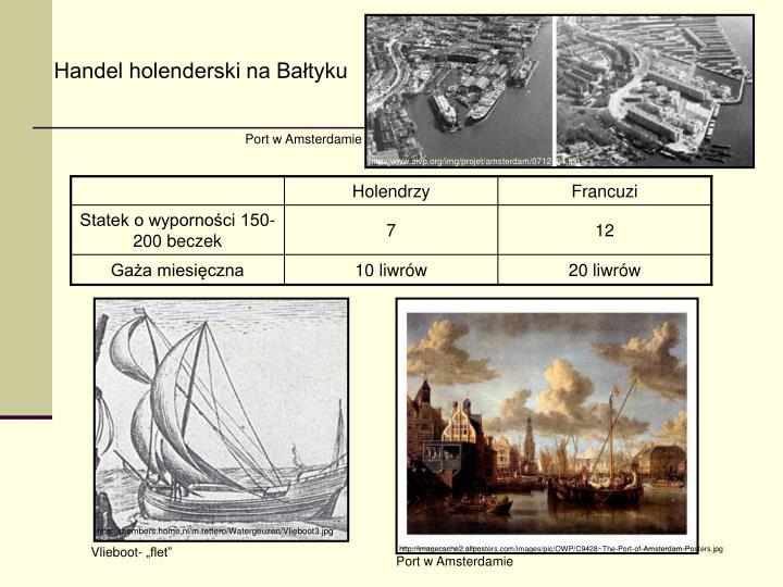 Handel holenderski na Bałtyku