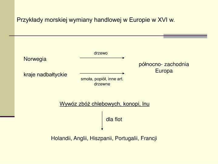 Przykłady morskiej wymiany handlowej w Europie w XVI w.