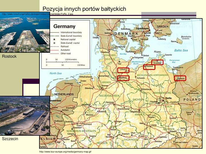 Pozycja innych portów bałtyckich