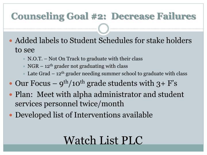 Counseling Goal #2:  Decrease Failures