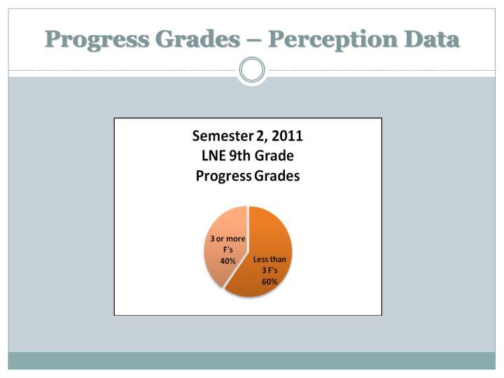 Progress Grades – Perception Data