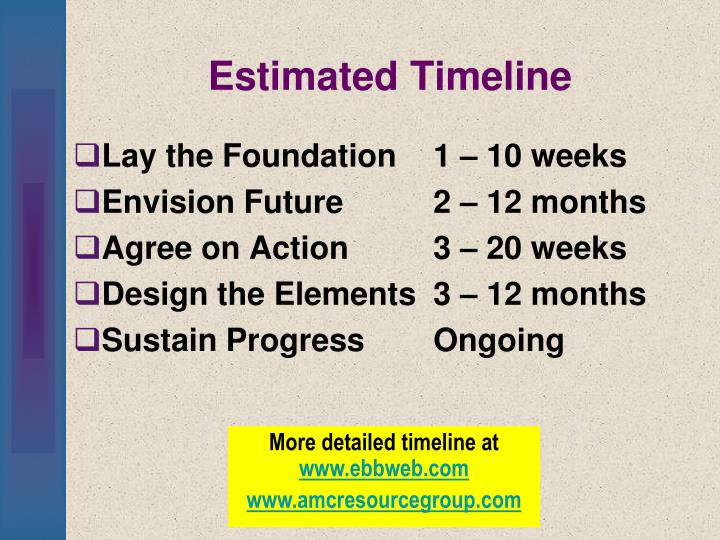 Estimated Timeline