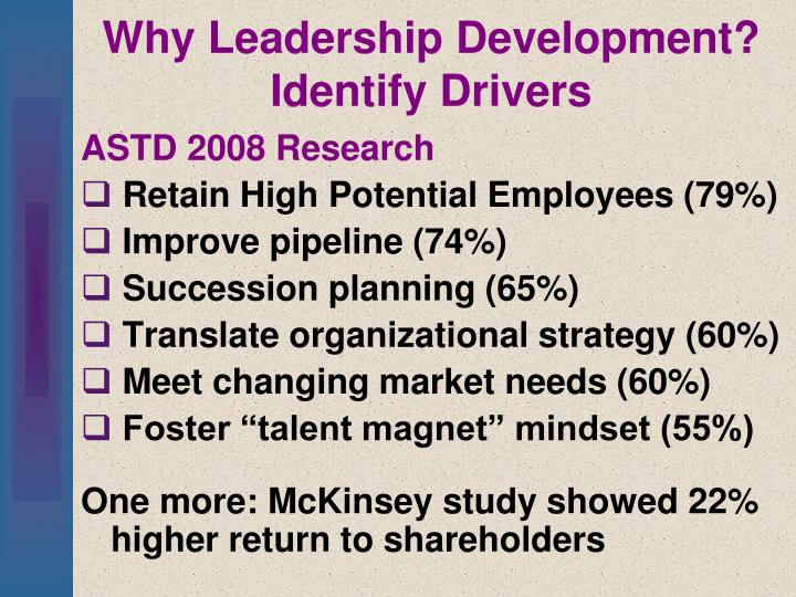 Why Leadership Development? Identify Drivers