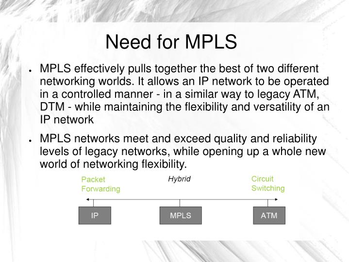 Need for MPLS