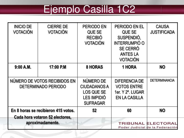 Ejemplo Casilla 1C2