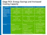 edge roi energy savings and increased cooling capacity