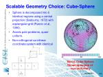 scalable geometry choice cube sphere