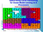 space filling curve partitioning for ocean model running on 8 processors
