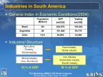 industries in south america