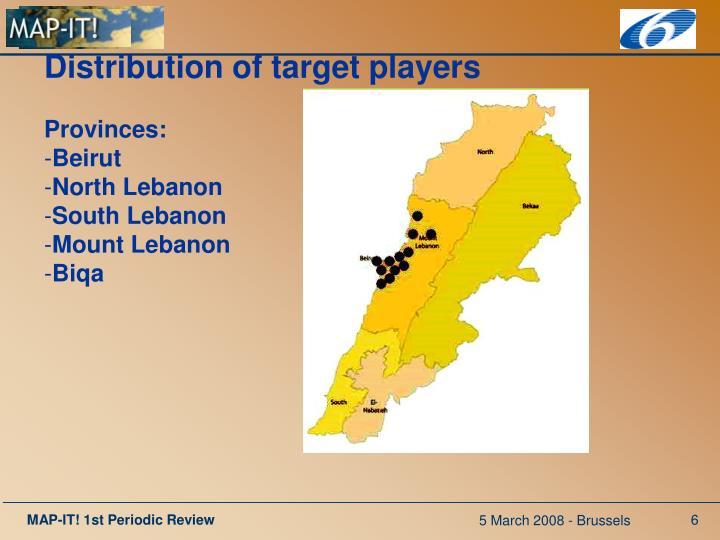 Distribution of target players