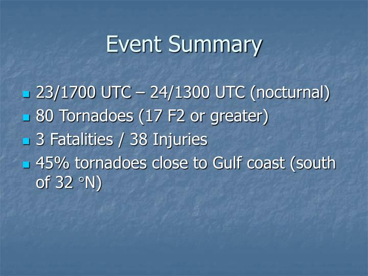 Event summary
