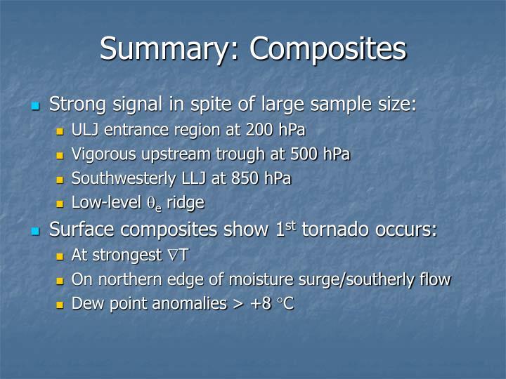 Summary: Composites