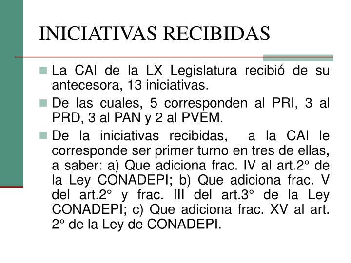 INICIATIVAS RECIBIDAS