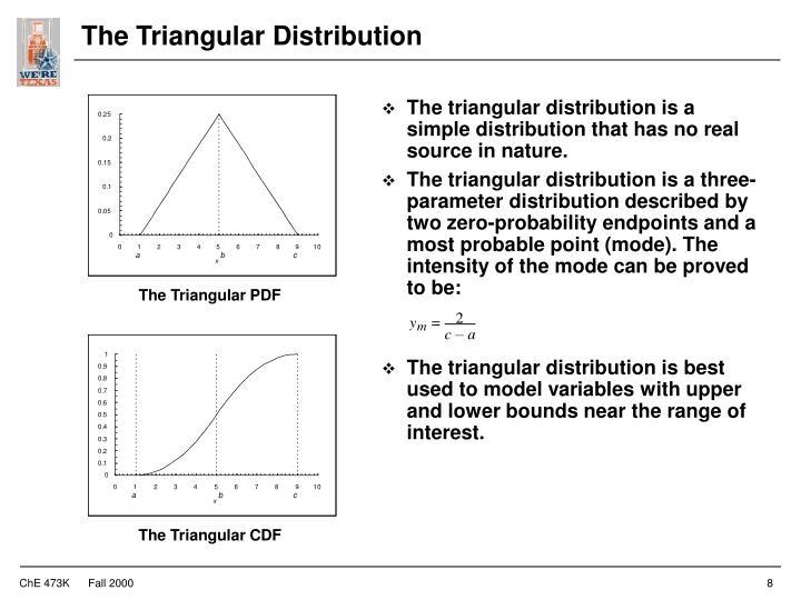 The Triangular Distribution